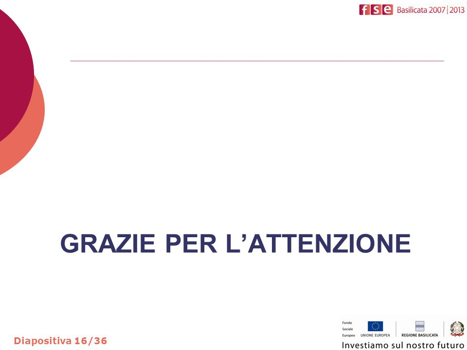 GRAZIE PER L'ATTENZIONE Diapositiva 16/36