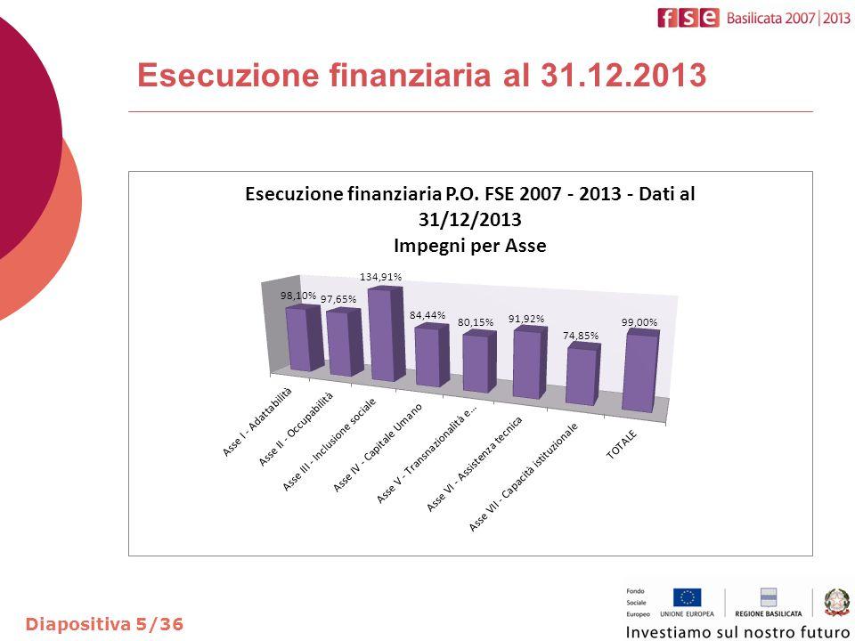 Esecuzione finanziaria al 31.12.2013 Diapositiva 6/36