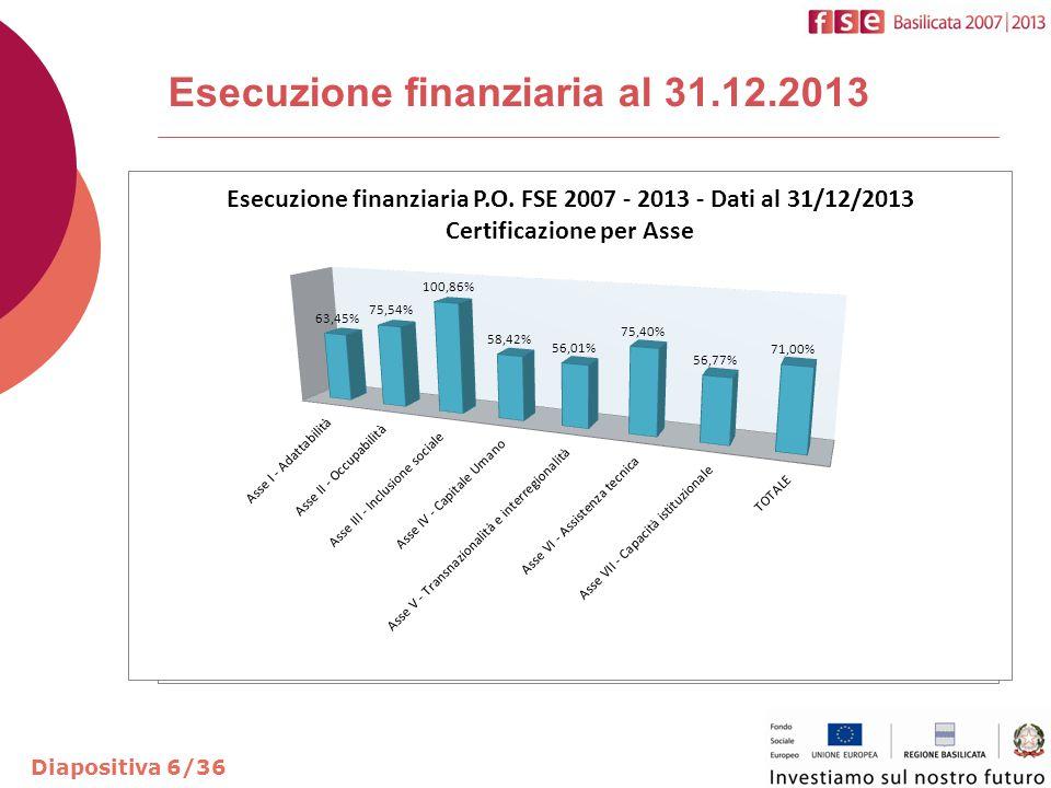Progressi materiali  Complessivamente le operazioni finanziate nell'ambito del Programma Operativo sono state n.6.701 con un coinvolgimento di oltre 70.200 destinatari.