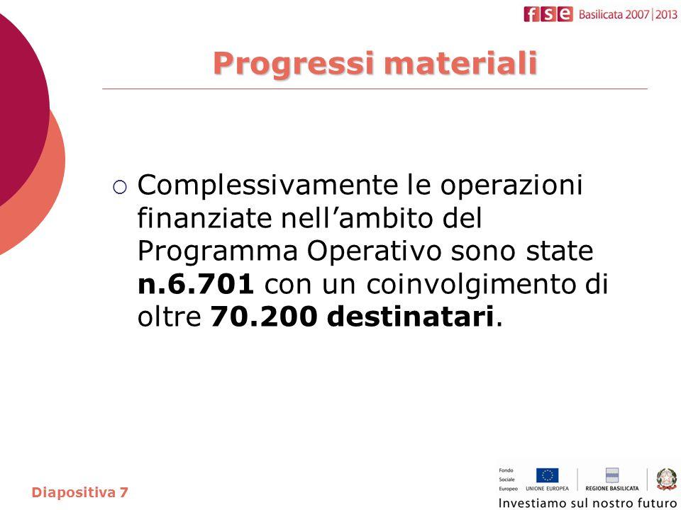 Progressi materiali  Complessivamente le operazioni finanziate nell'ambito del Programma Operativo sono state n.6.701 con un coinvolgimento di oltre