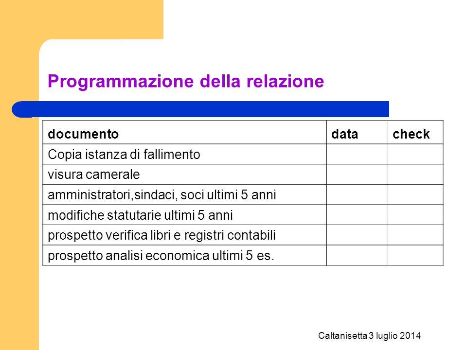 Caltanisetta 3 luglio 2014 Programmazione della relazione documentodatacheck Copia istanza di fallimento visura camerale amministratori,sindaci, soci
