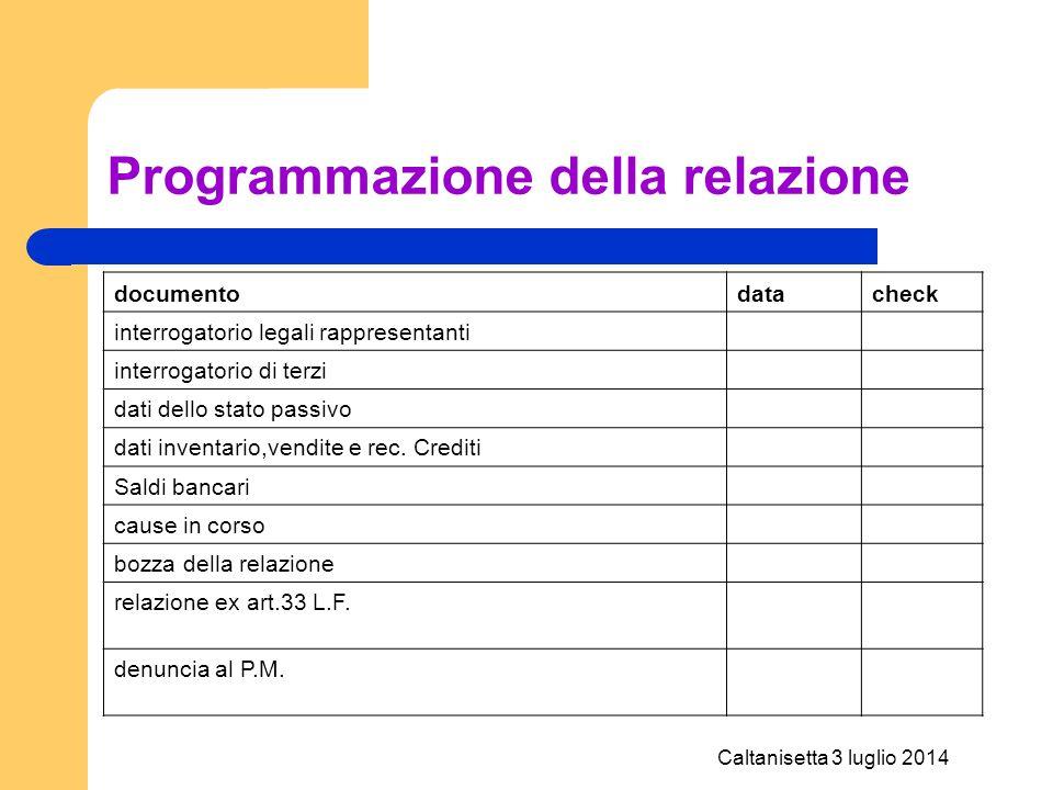 Caltanisetta 3 luglio 2014 Programmazione della relazione documentodatacheck interrogatorio legali rappresentanti interrogatorio di terzi dati dello s