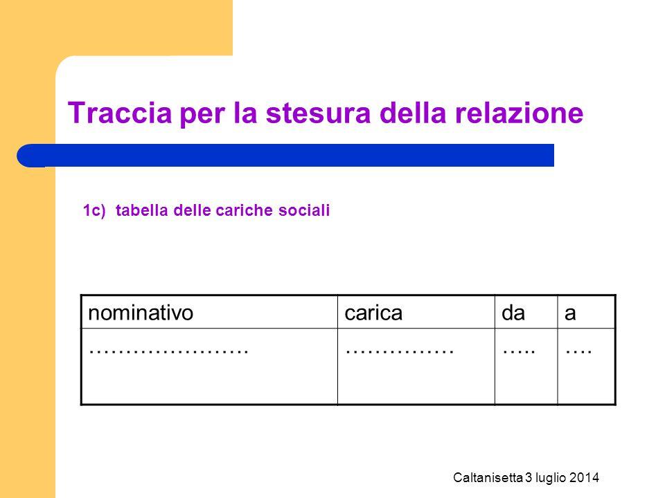 Caltanisetta 3 luglio 2014 Traccia per la stesura della relazione nominativocaricadaa ………………….………………..…. 1c) tabella delle cariche sociali