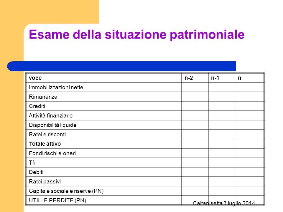 Caltanisetta 3 luglio 2014 Esame della situazione patrimoniale vocen-2n-1n Immobilizzazioni nette Rimanenze Crediti Attività finanziarie Disponibilità