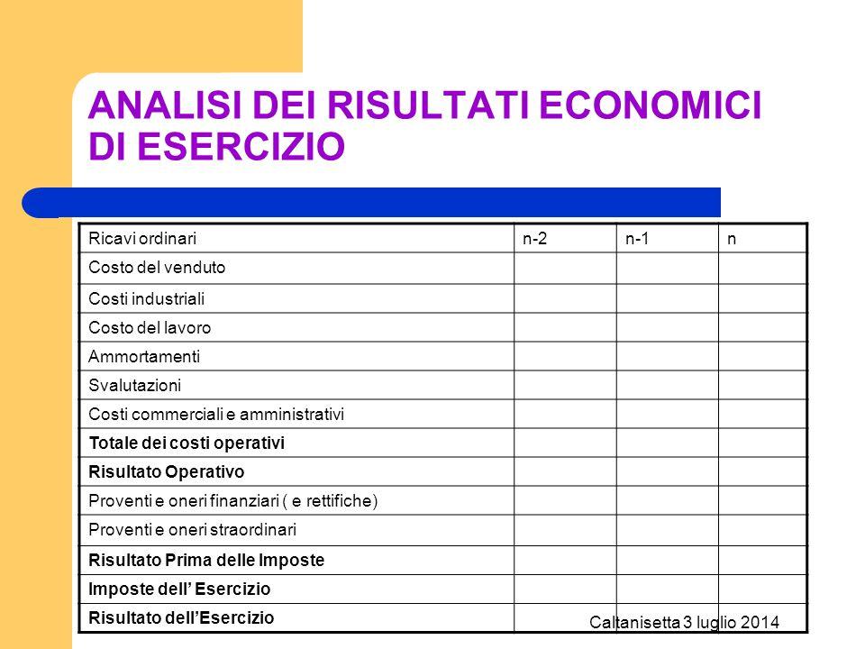 Caltanisetta 3 luglio 2014 ANALISI DEI RISULTATI ECONOMICI DI ESERCIZIO Ricavi ordinarin-2n-1n Costo del venduto Costi industriali Costo del lavoro Am