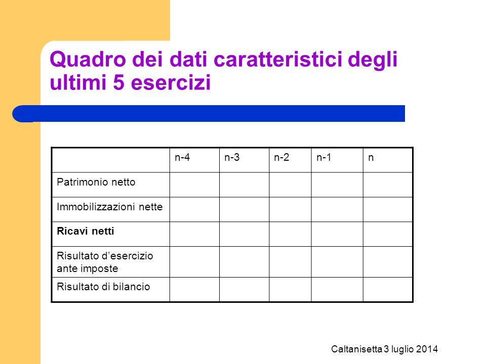 Caltanisetta 3 luglio 2014 Quadro dei dati caratteristici degli ultimi 5 esercizi n-4n-3n-2n-1n Patrimonio netto Immobilizzazioni nette Ricavi netti R