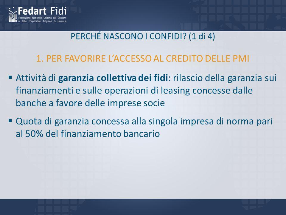 PERCHÉ NASCONO I CONFIDI? (1 di 4)  Attività di garanzia collettiva dei fidi: rilascio della garanzia sui finanziamenti e sulle operazioni di leasing