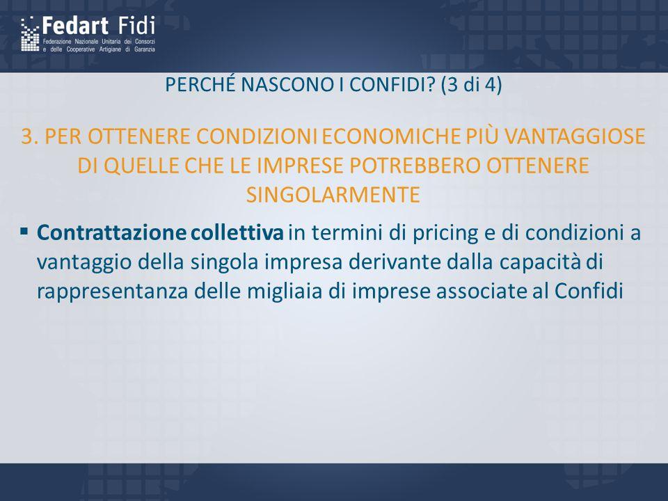 PERCHÉ NASCONO I CONFIDI? (3 di 4)  Contrattazione collettiva in termini di pricing e di condizioni a vantaggio della singola impresa derivante dalla