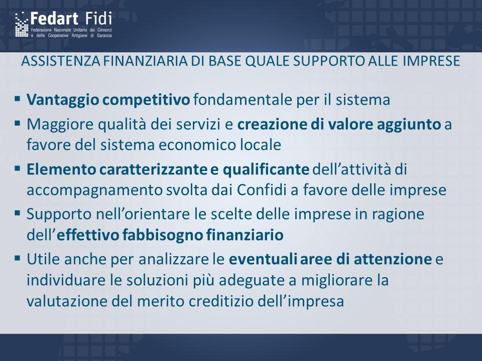 ASSISTENZA FINANZIARIA DI BASE QUALE SUPPORTO ALLE IMPRESE  Vantaggio competitivo fondamentale per il sistema  Maggiore qualità dei servizi e creazi