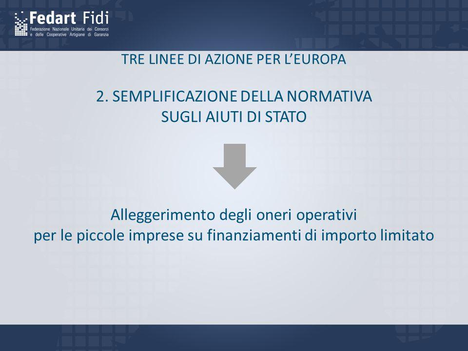 TRE LINEE DI AZIONE PER L'EUROPA 2. SEMPLIFICAZIONE DELLA NORMATIVA SUGLI AIUTI DI STATO Alleggerimento degli oneri operativi per le piccole imprese s