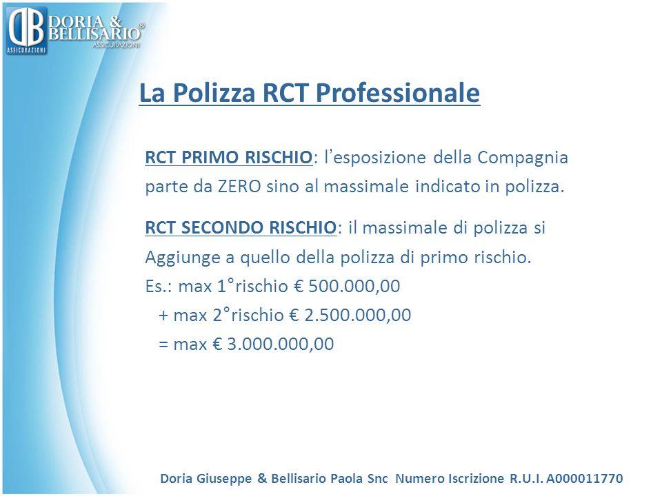 La Polizza RCT Professionale RCT PRIMO RISCHIO: l ' esposizione della Compagnia parte da ZERO sino al massimale indicato in polizza. RCT SECONDO RISCH