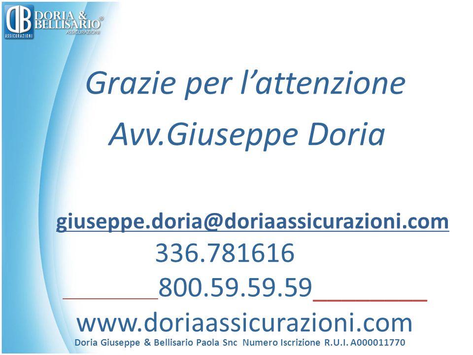 Grazie per l'attenzione Avv.Giuseppe Doria giuseppe.doria@doriaassicurazioni.com 336.781616 800.59.59.59________ www.doriaassicurazioni.com Doria Gius