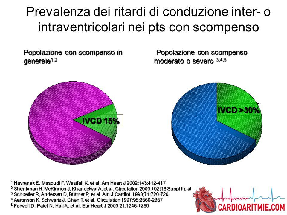 Prevalenza dei ritardi di conduzione inter- o intraventricolari nei pts con scompenso 1 Havranek E, Masoudi F, Westfall K, et al. Am Heart J 2002;143: