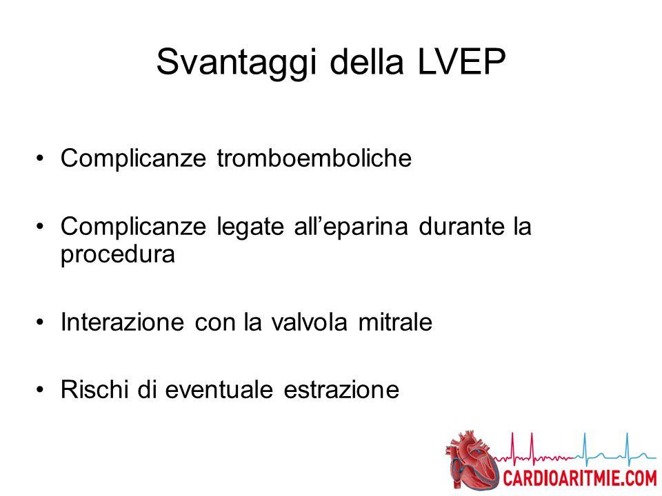 Svantaggi della LVEP Complicanze tromboemboliche Complicanze legate all'eparina durante la procedura Interazione con la valvola mitrale Rischi di even