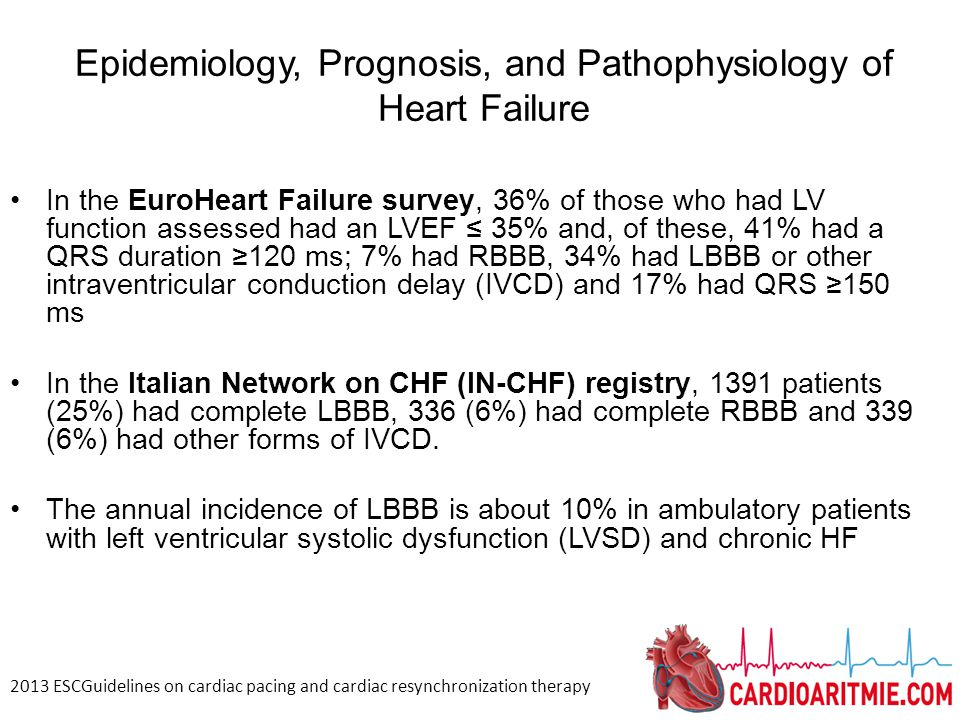 In the EuroHeart Failure survey, 36% of those who had LV function assessed had an LVEF ≤ 35% and, of these, 41% had a QRS duration ≥120 ms; 7% had RBB