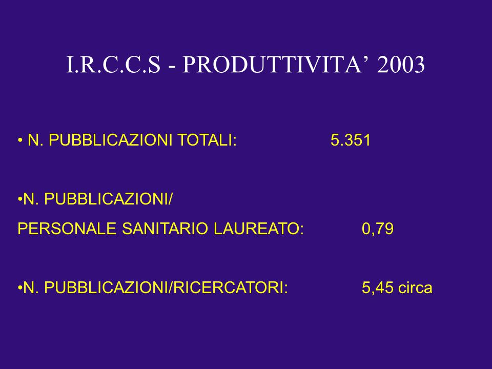 I.R.C.C.S - PRODUTTIVITA' 2003 N. PUBBLICAZIONI TOTALI: 5.351 N. PUBBLICAZIONI/ PERSONALE SANITARIO LAUREATO: 0,79 N. PUBBLICAZIONI/RICERCATORI: 5,45