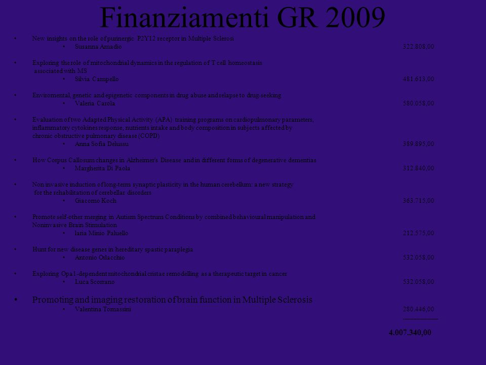 Finanziamenti GR 2009 New insights on the role of purinergic P2Y12 receptor in Multiple Sclerosi Susanna Amadio322.808,00 Exploring the role of mitoch
