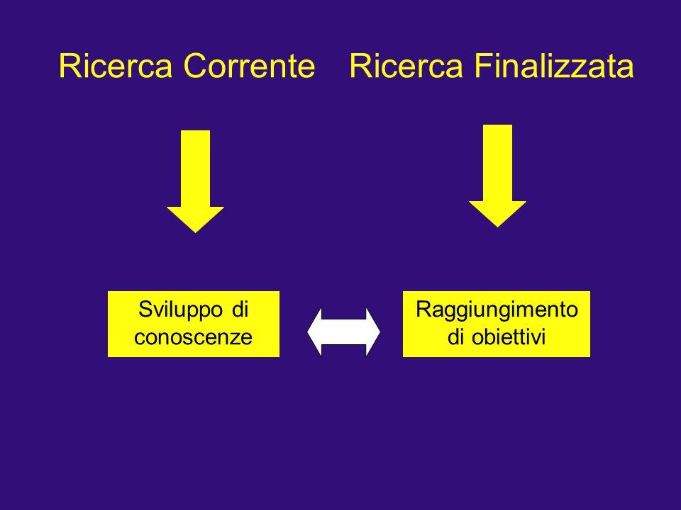Ricerca CorrenteRicerca Finalizzata Sviluppo di conoscenze Raggiungimento di obiettivi