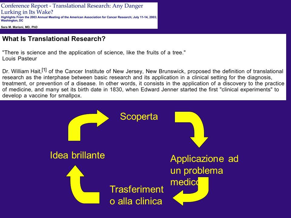 Idea brillante Scoperta Applicazione ad un problema medico Trasferiment o alla clinica