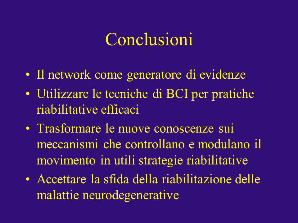 Conclusioni Il network come generatore di evidenze Utilizzare le tecniche di BCI per pratiche riabilitative efficaci Trasformare le nuove conoscenze s