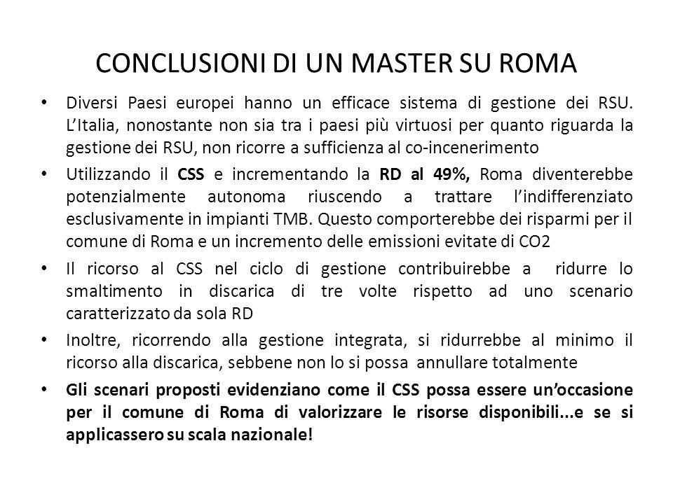 CONCLUSIONI DI UN MASTER SU ROMA Diversi Paesi europei hanno un efficace sistema di gestione dei RSU. L'Italia, nonostante non sia tra i paesi più vir