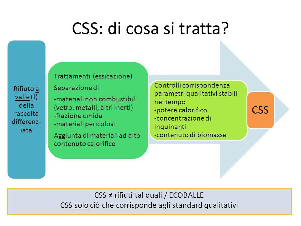 CSS: di cosa si tratta? Rifiuto a valle (!) della raccolta differenz- iata Trattamenti (essicazione) Separazione di -materiali non combustibili (vetro