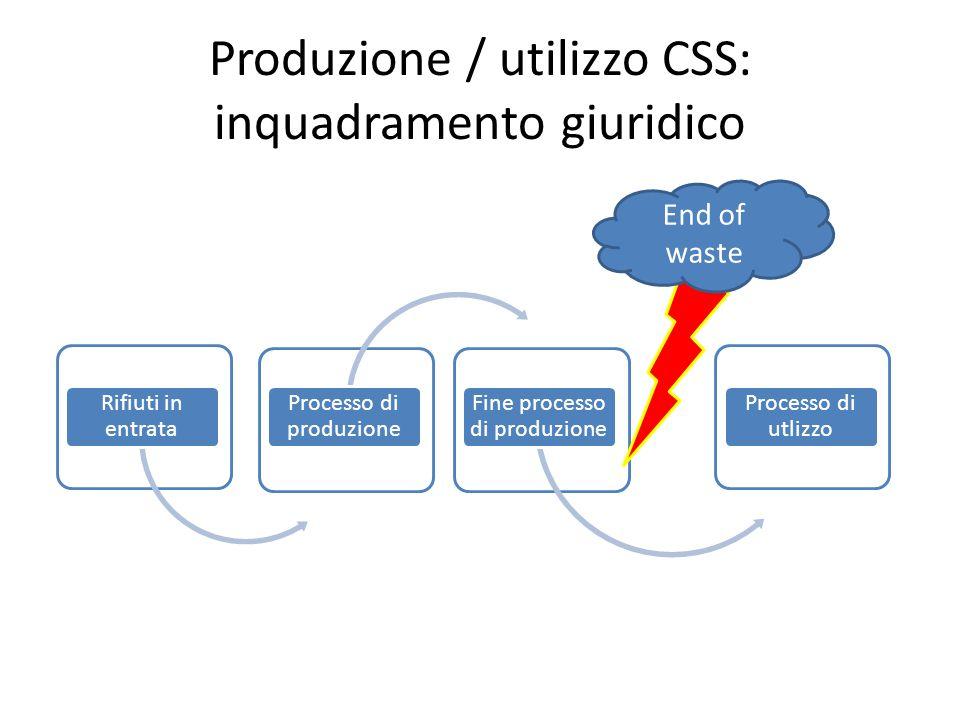 Produzione / utilizzo CSS: inquadramento giuridico Rifiuti in entrata Processo di produzione Fine processo di produzione Processo di utlizzo End of wa