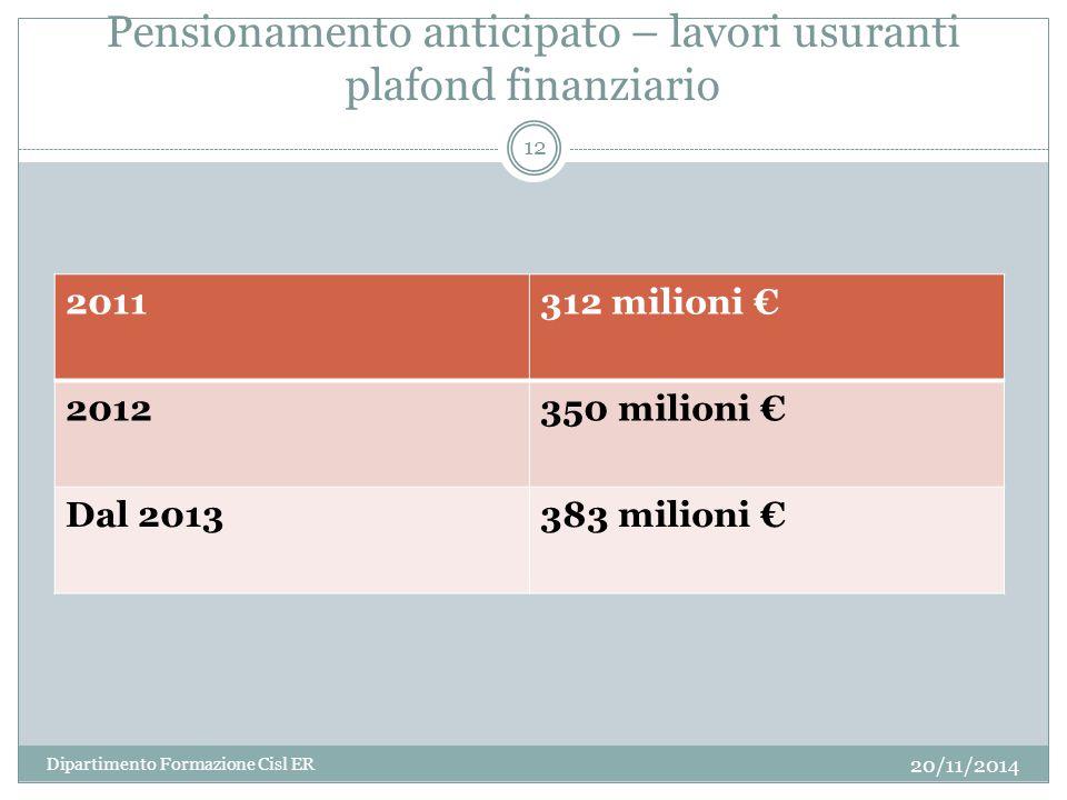 Pensionamento anticipato – lavori usuranti plafond finanziario 20/11/2014 Dipartimento Formazione Cisl ER 12 2011312 milioni € 2012350 milioni € Dal 2013383 milioni €