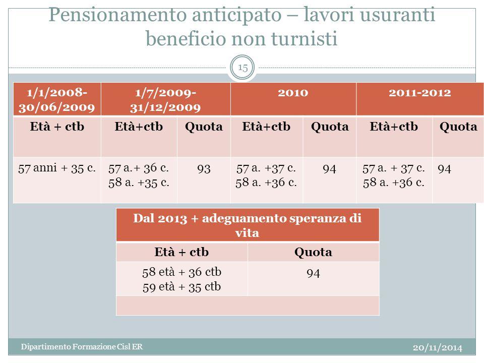 Pensionamento anticipato – lavori usuranti beneficio non turnisti 20/11/2014 Dipartimento Formazione Cisl ER 15 1/1/2008- 30/06/2009 1/7/2009- 31/12/2009 20102011-2012 Età + ctb QuotaEtà+ctbQuotaEtà+ctbQuota 57 anni + 35 c.57 a.+ 36 c.