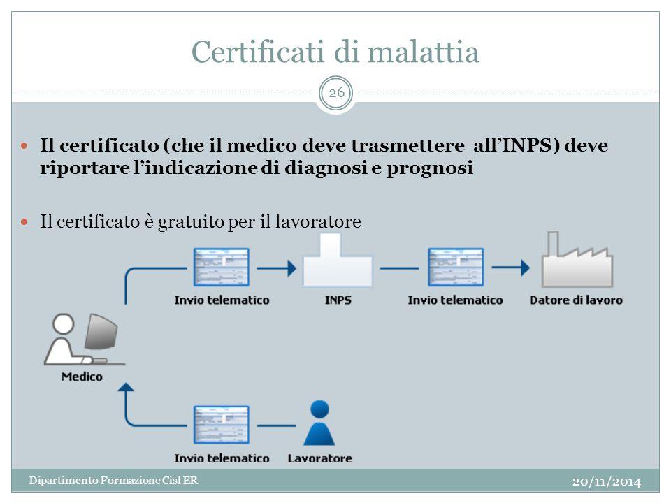 Certificati di malattia 20/11/2014 Dipartimento Formazione Cisl ER 26 Il certificato (che il medico deve trasmettere all'INPS) deve riportare l'indicazione di diagnosi e prognosi Il certificato è gratuito per il lavoratore
