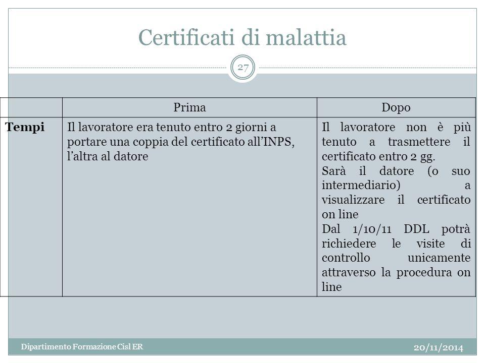 Certificati di malattia 20/11/2014 Dipartimento Formazione Cisl ER 27 PrimaDopo TempiIl lavoratore era tenuto entro 2 giorni a portare una coppia del certificato all'INPS, l'altra al datore Il lavoratore non è più tenuto a trasmettere il certificato entro 2 gg.