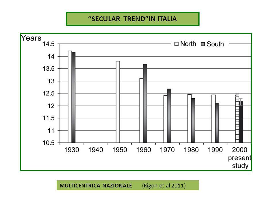 SECULAR TREND IN ITALIA MULTICENTRICA NAZIONALE (Rigon et al 2011)