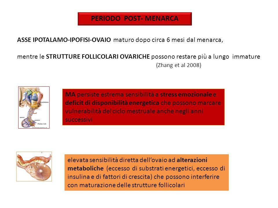 ASSE IPOTALAMO-IPOFISI-OVAIO maturo dopo circa 6 mesi dal menarca, mentre le STRUTTURE FOLLICOLARI OVARICHE possono restare più a lungo immature (Zhang et al 2008) PERIODO POST- MENARCA MA persiste estrema sensibilità a stress emozionale e deficit di disponibilità energetica che possono marcare vulnerabilità del ciclo mestruale anche negli anni successivi elevata sensibilità diretta dell'ovaio ad alterazioni metaboliche (eccesso di substrati energetici, eccesso di insulina e di fattori di crescita) che possono interferire con maturazione delle strutture follicolari