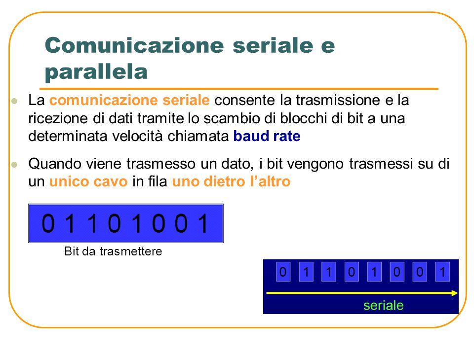 Le periferiche sono multimediali Le periferiche hanno lo scopo di ricevere i dati dall'esterno e di comunicare i risultati delle elaborazioni Sono collegate attraverso particolari prese chiamate porte di comunicazione Le porte si dividono in: Seriali Parallele USB (Universal Serial Bus)