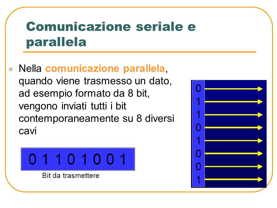 Comunicazione seriale e parallela La comunicazione seriale consente la trasmissione e la ricezione di dati tramite lo scambio di blocchi di bit a una determinata velocità chiamata baud rate Quando viene trasmesso un dato, i bit vengono trasmessi su di un unico cavo in fila uno dietro l'altro Bit da trasmettere