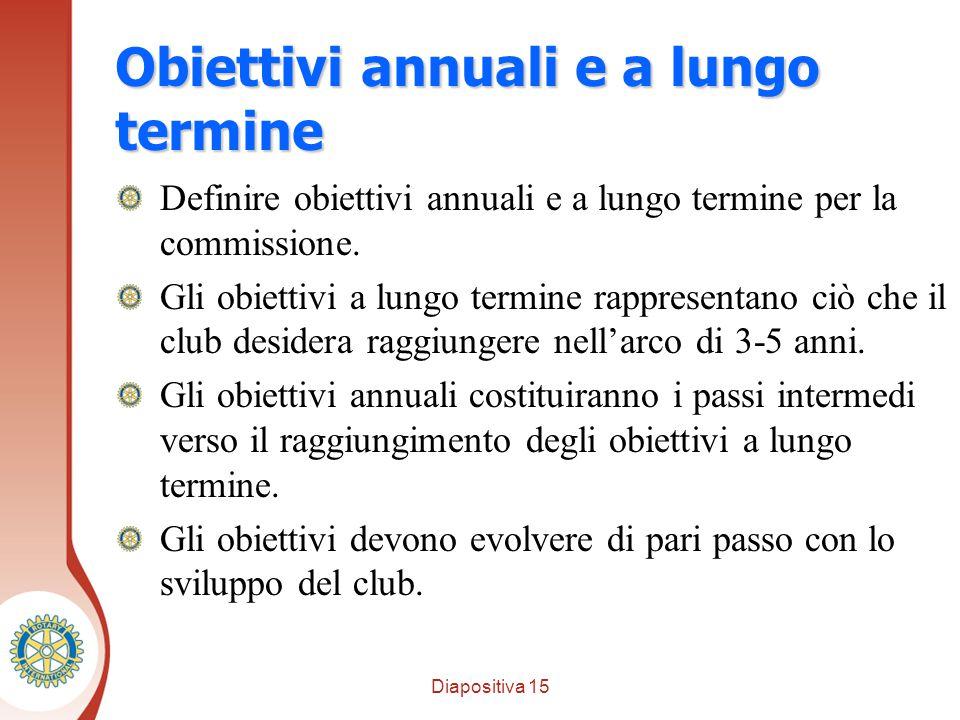 Diapositiva 15 Distretto XXXX Obiettivi annuali e a lungo termine Definire obiettivi annuali e a lungo termine per la commissione.