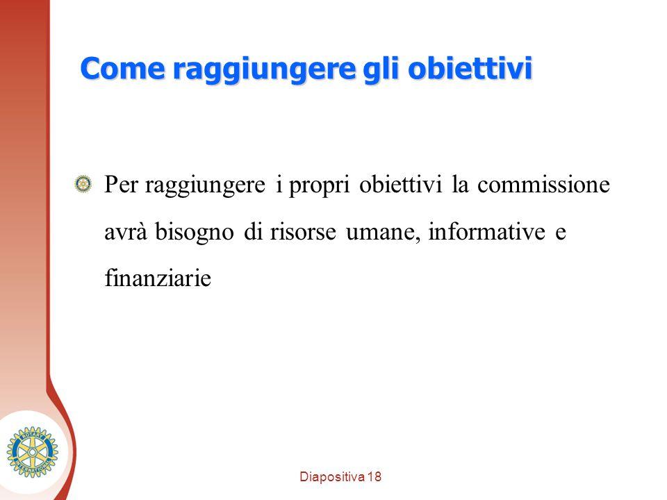 Diapositiva 18 Distretto XXXX Come raggiungere gli obiettivi Per raggiungere i propri obiettivi la commissione avrà bisogno di risorse umane, informative e finanziarie
