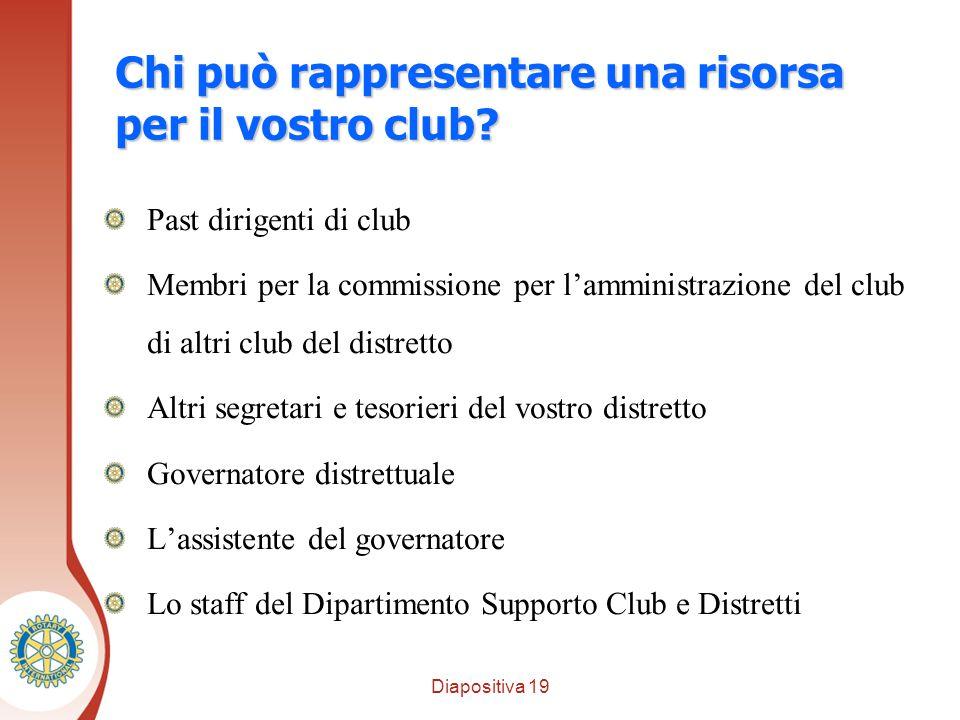 Diapositiva 19 Distretto XXXX Chi può rappresentare una risorsa per il vostro club.