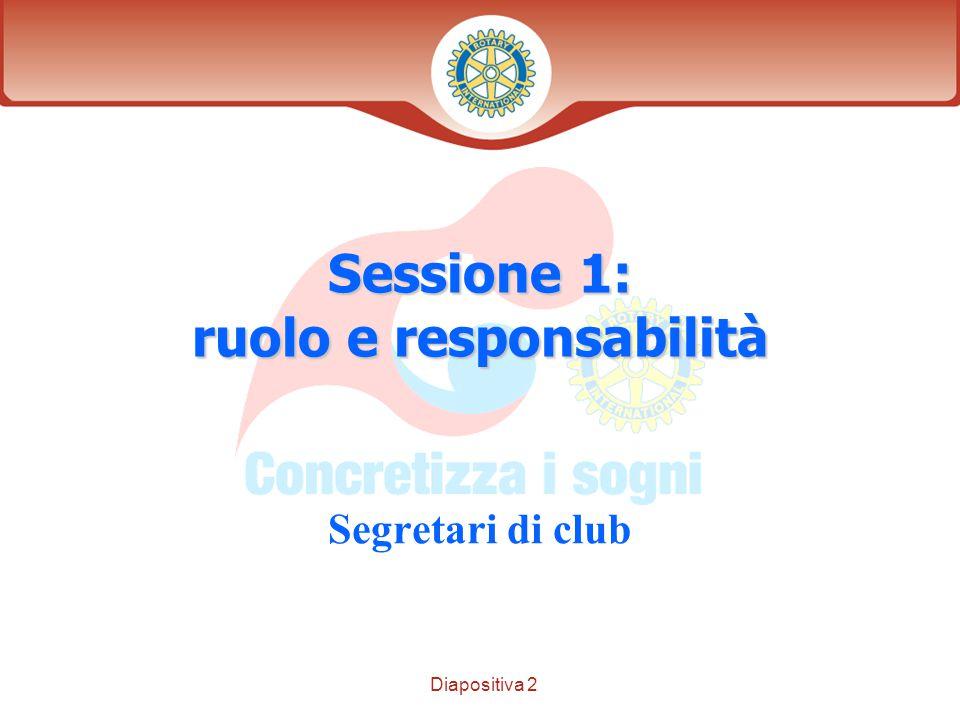 Diapositiva 2 Distretto XXXX Sessione 1: ruolo e responsabilità Segretari di club