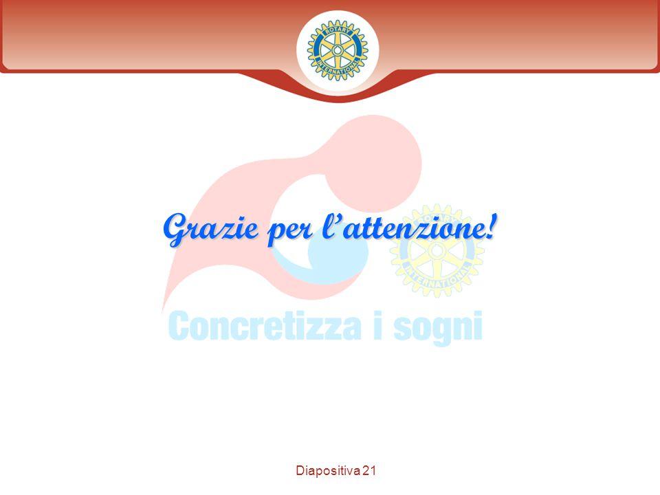 Diapositiva 21 Distretto XXXX Grazie per l'attenzione!