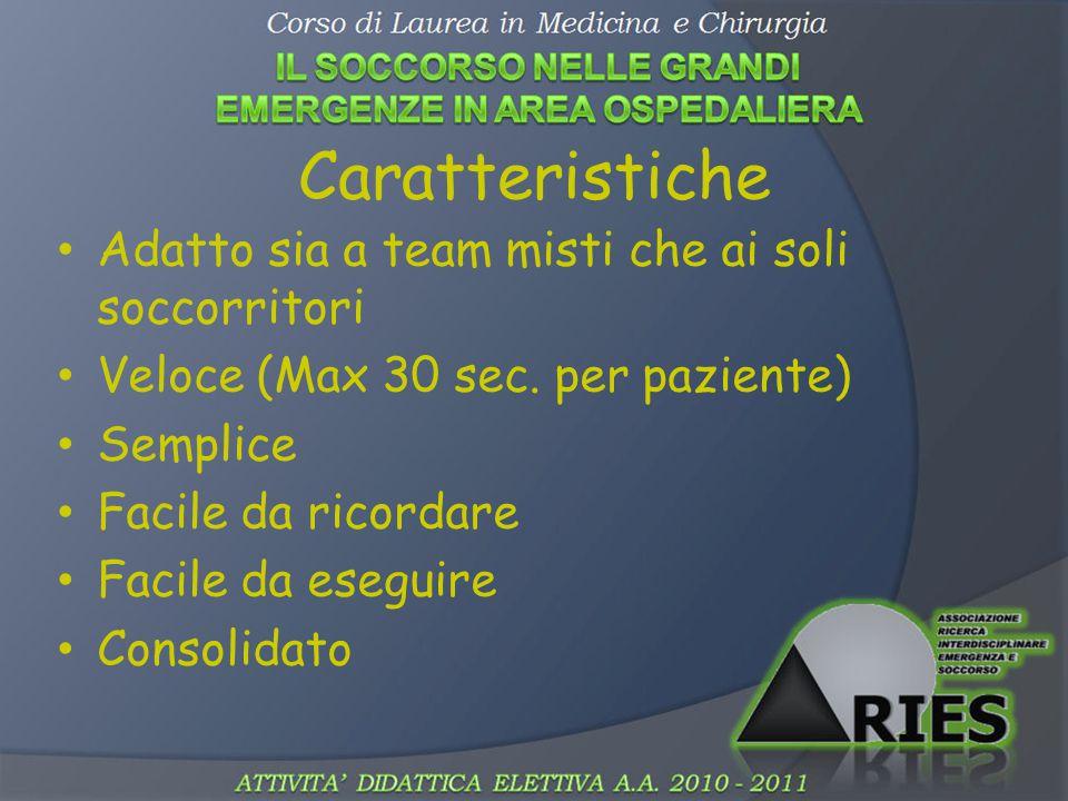 Caratteristiche Adatto sia a team misti che ai soli soccorritori Veloce (Max 30 sec.