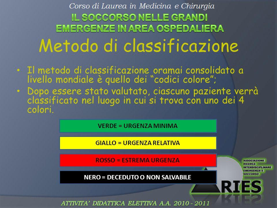 Metodo di classificazione Il metodo di classificazione oramai consolidato a livello mondiale è quello dei codici colore ; Dopo essere stato valutato, ciascuno paziente verrà classificato nel luogo in cui si trova con uno dei 4 colori.