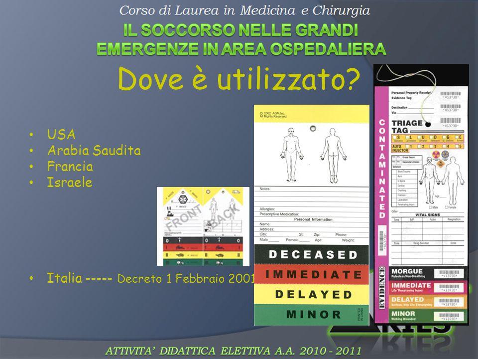 Dove è utilizzato? USA Arabia Saudita Francia Israele Italia ----- Decreto 1 Febbraio 2001