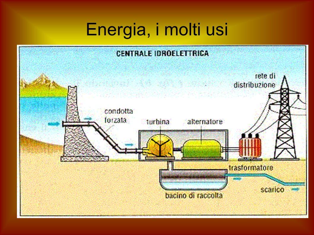 Energia, i molti usi