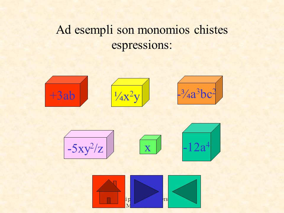 a cure dai prof. Roberto Orsaria e Monica Secco Ad esempli son monomios chistes espressions: ¼x 2 y -¾a 3 bc 2 -5xy 2 /z x -12a 4 +3ab