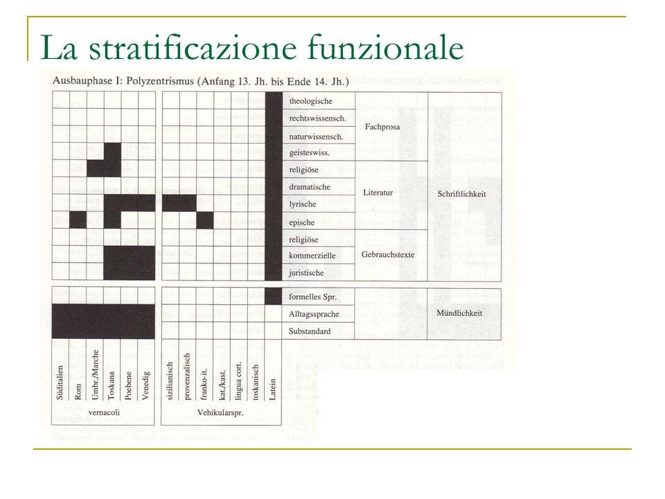 La stratificazione funzionale