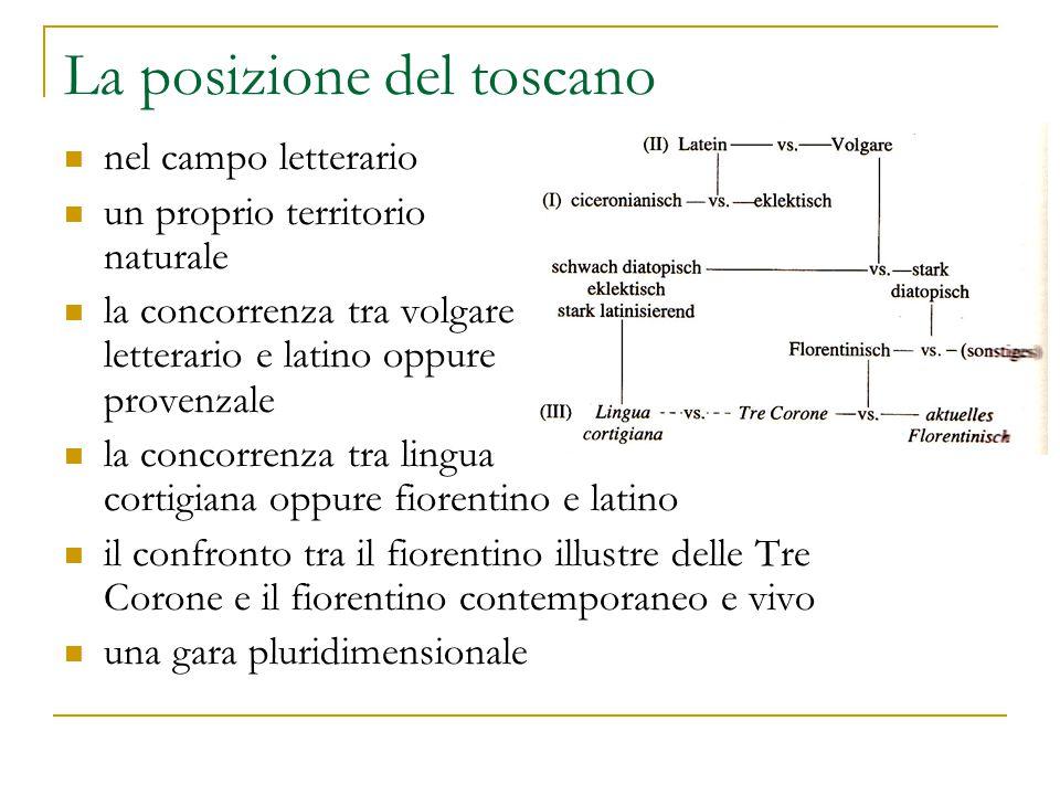 La posizione del toscano nel campo letterario un proprio territorio naturale la concorrenza tra volgare letterario e latino oppure provenzale la conco