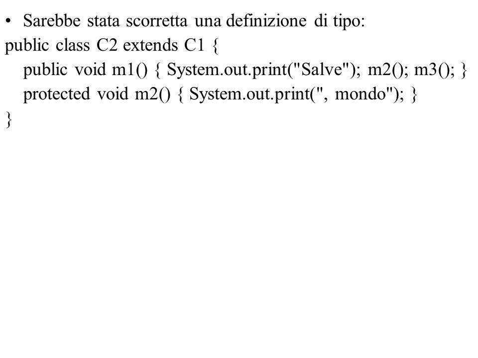 Sarebbe stata scorretta una definizione di tipo: public class C2 extends C1 { public void m1() { System.out.print( Salve ); m2(); m3(); } protected void m2() { System.out.print( , mondo ); } }