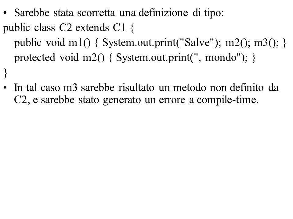 Sarebbe stata scorretta una definizione di tipo: public class C2 extends C1 { public void m1() { System.out.print( Salve ); m2(); m3(); } protected void m2() { System.out.print( , mondo ); } } In tal caso m3 sarebbe risultato un metodo non definito da C2, e sarebbe stato generato un errore a compile-time.