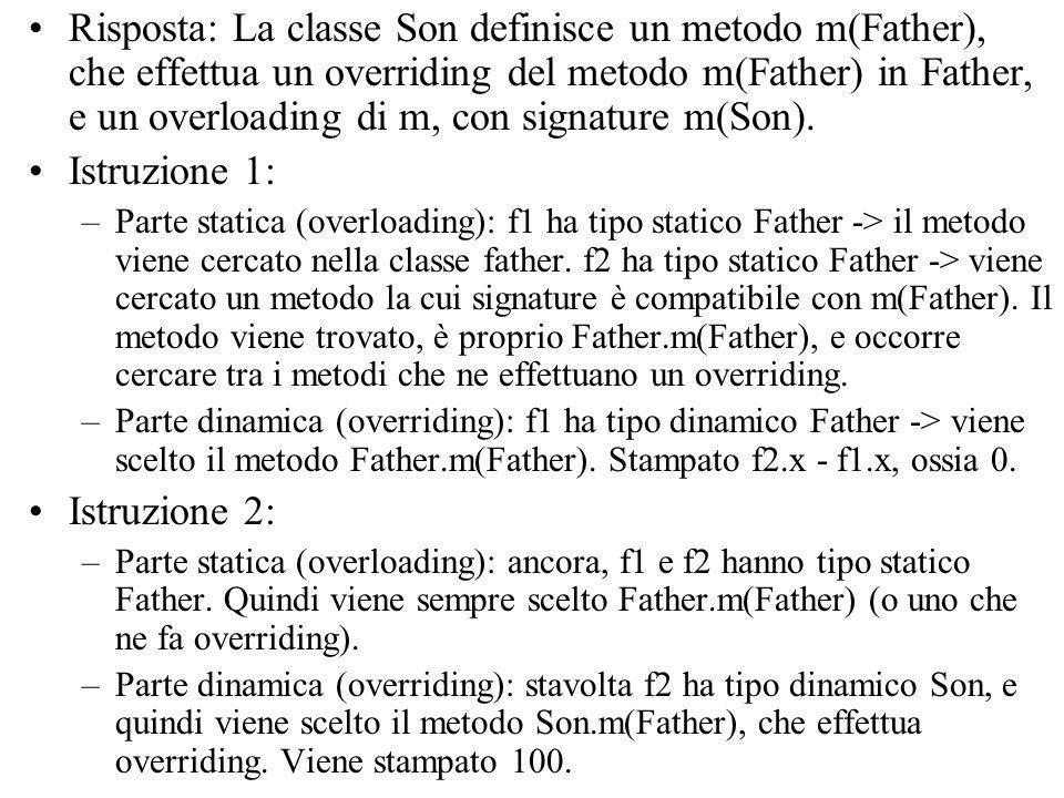 Risposta: La classe Son definisce un metodo m(Father), che effettua un overriding del metodo m(Father) in Father, e un overloading di m, con signature m(Son).